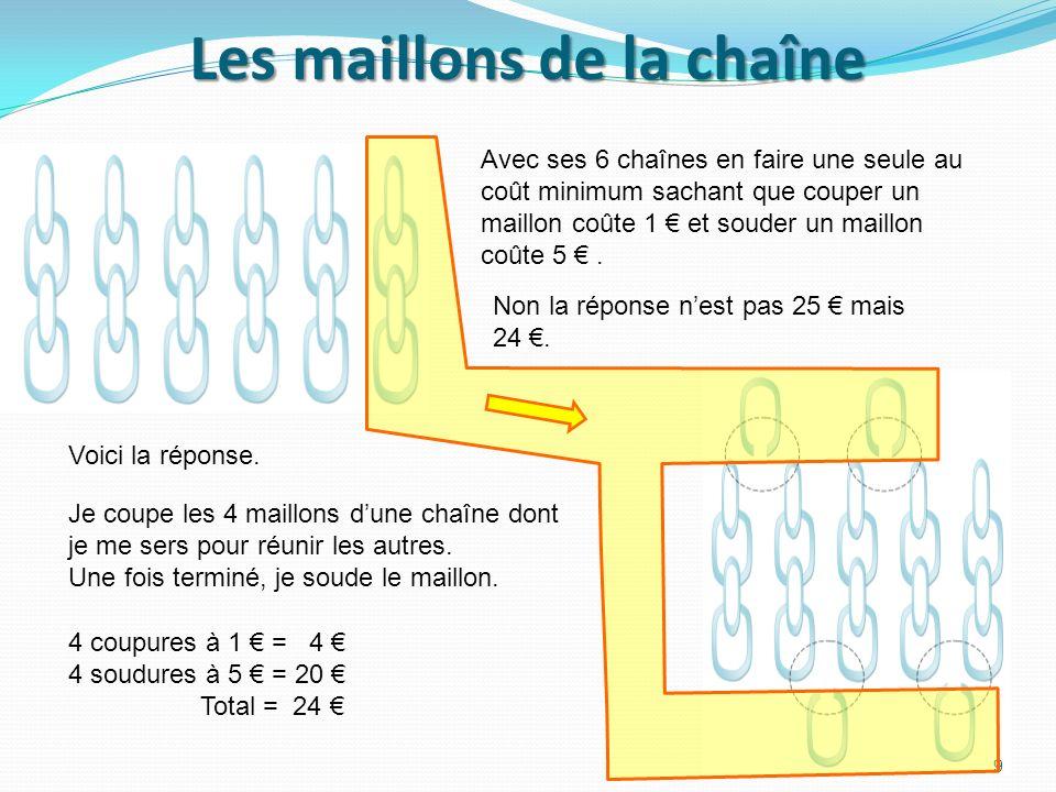 Les maillons de la chaîne Avec ses 6 chaînes en faire une seule au coût minimum sachant que couper un maillon coûte 1 et souder un maillon coûte 5.