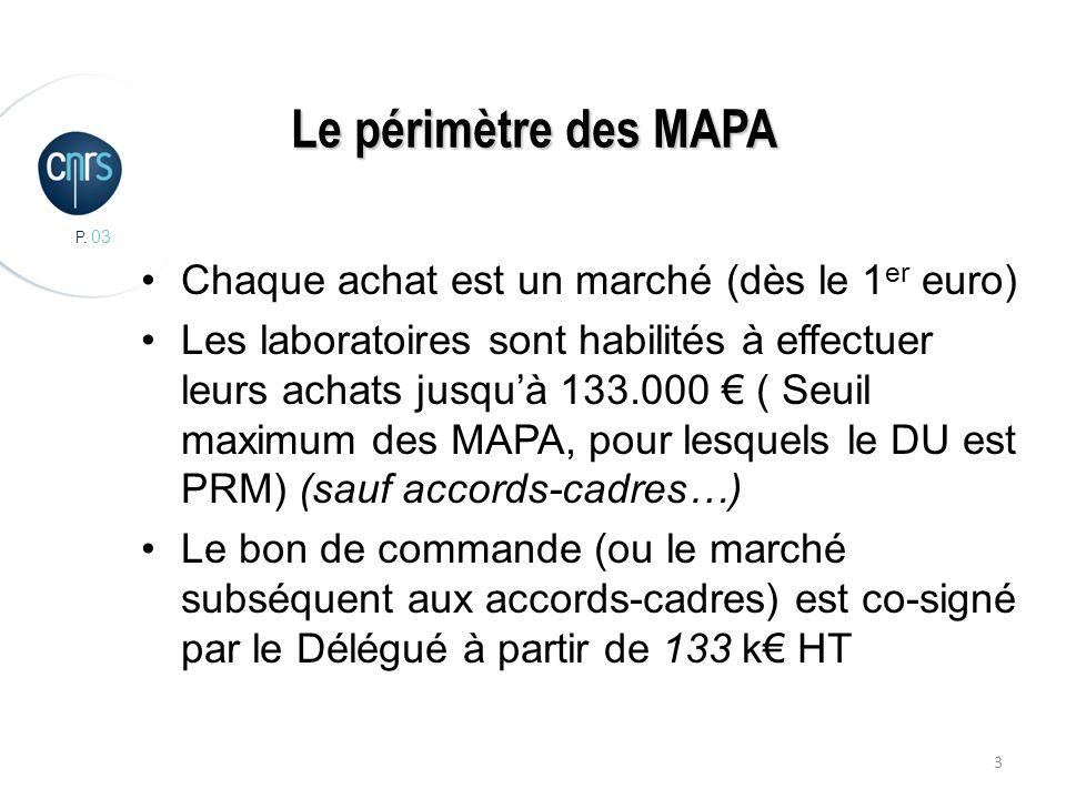 P. 03 3 Le périmètre des MAPA Chaque achat est un marché (dès le 1 er euro) Les laboratoires sont habilités à effectuer leurs achats jusquà 133.000 (