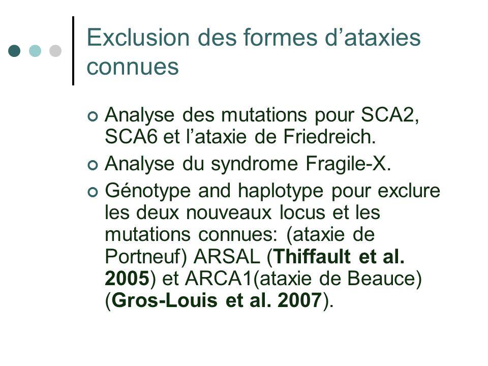 Exclusion des formes dataxies connues Analyse des mutations pour SCA2, SCA6 et lataxie de Friedreich. Analyse du syndrome Fragile-X. Génotype and hapl