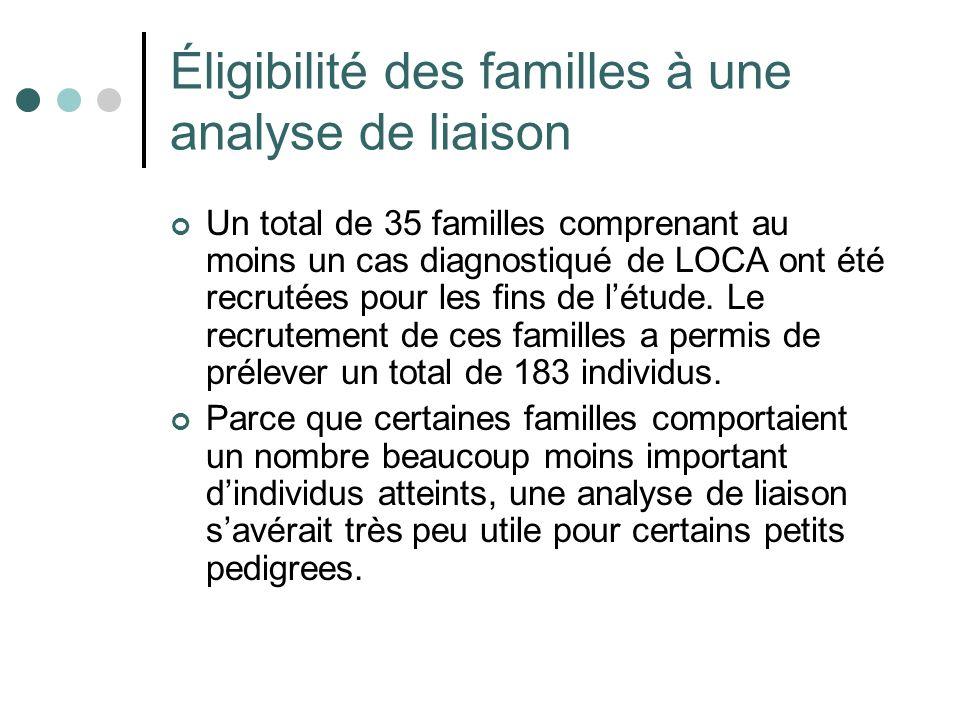 Éligibilité des familles à une analyse de liaison Un total de 35 familles comprenant au moins un cas diagnostiqué de LOCA ont été recrutées pour les f