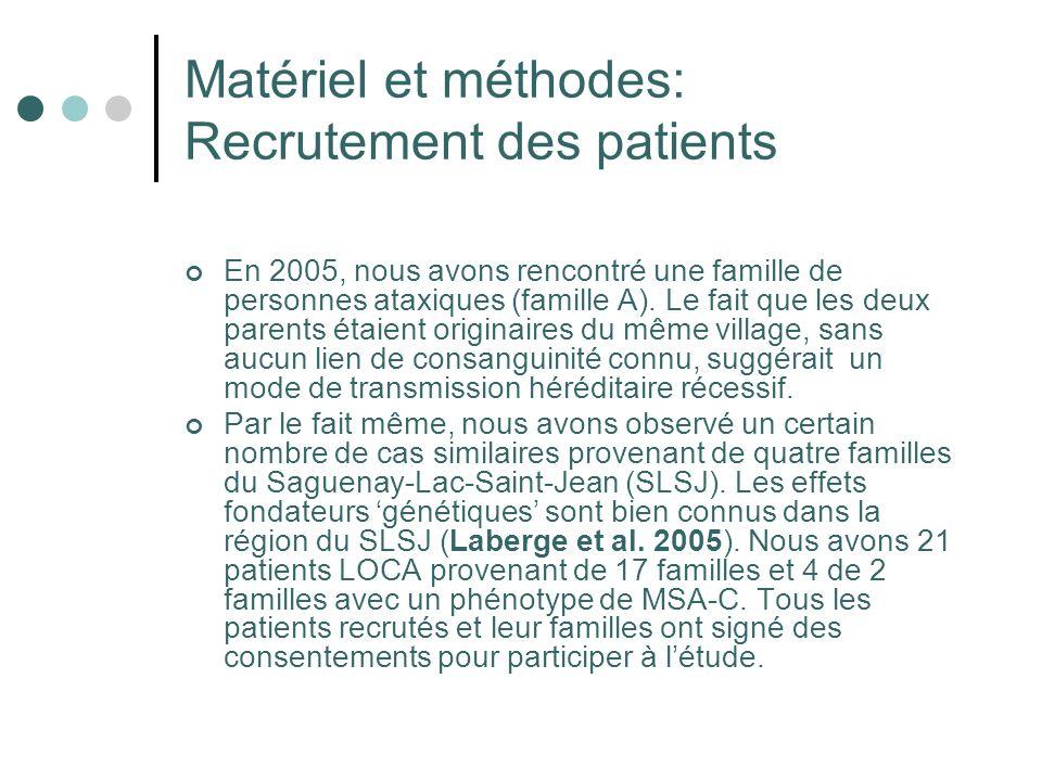 Matériel et méthodes: Recrutement des patients En 2005, nous avons rencontré une famille de personnes ataxiques (famille A).