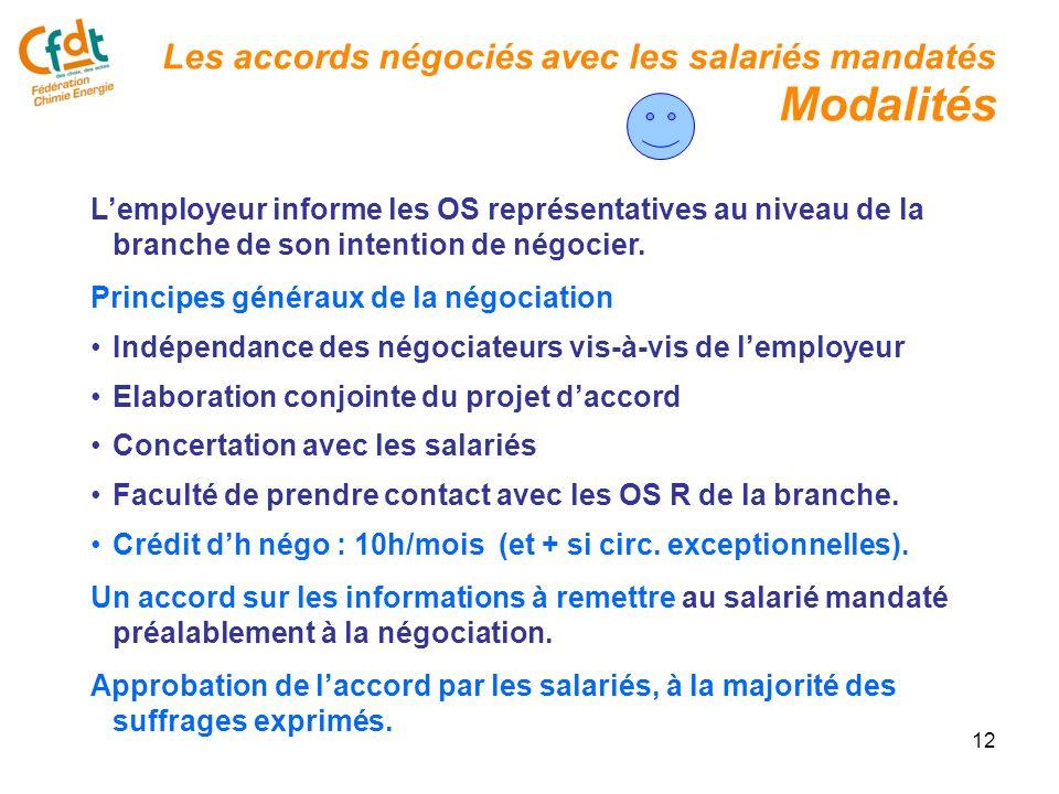12 Lemployeur informe les OS représentatives au niveau de la branche de son intention de négocier.