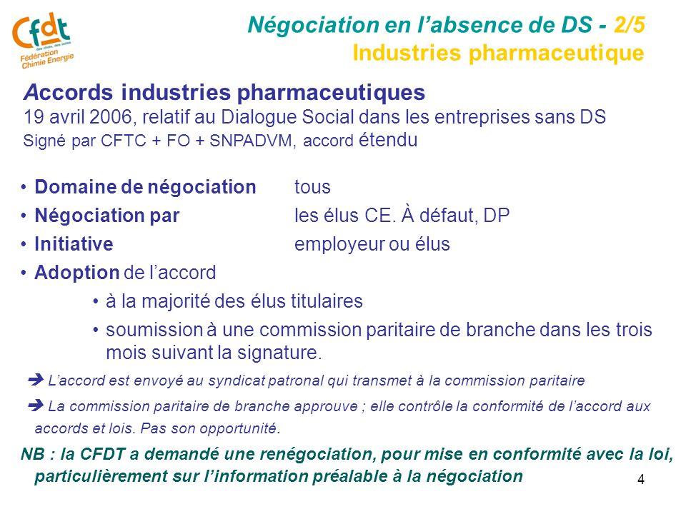 4 Accords industries pharmaceutiques 19 avril 2006, relatif au Dialogue Social dans les entreprises sans DS Signé par CFTC + FO + SNPADVM, accord étendu Domaine de négociation tous Négociation par les élus CE.