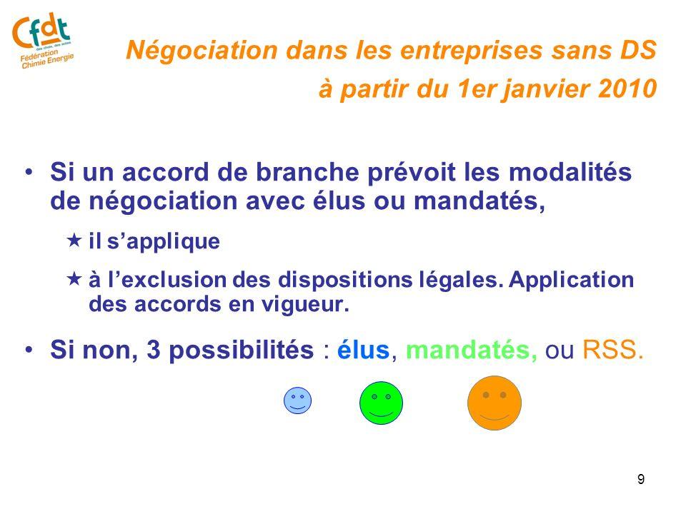 9 Si un accord de branche prévoit les modalités de négociation avec élus ou mandatés, il sapplique à lexclusion des dispositions légales.