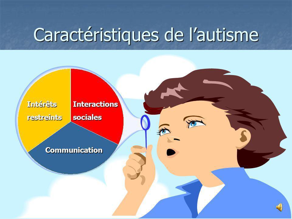Février 2006 Yves Lardon ESTS. Épe., ts Aider l enfant ayant un trouble envahissant du développement mais sans oublier le reste de la famille Producti