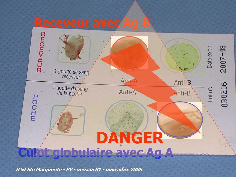 IFSI Ste Marguerite - PP - version 01 - novembre 2006 Receveur avec Ag B Culot globulaire avec Ag A DANGER
