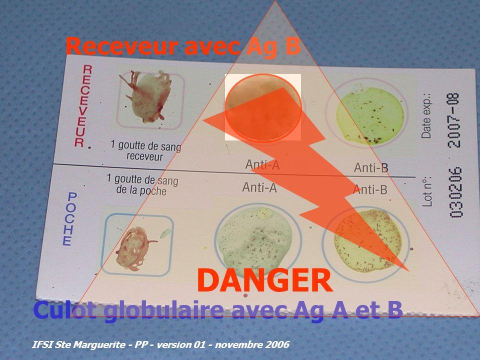 IFSI Ste Marguerite - PP - version 01 - novembre 2006 Receveur avec Ag B Culot globulaire avec Ag A et B DANGER
