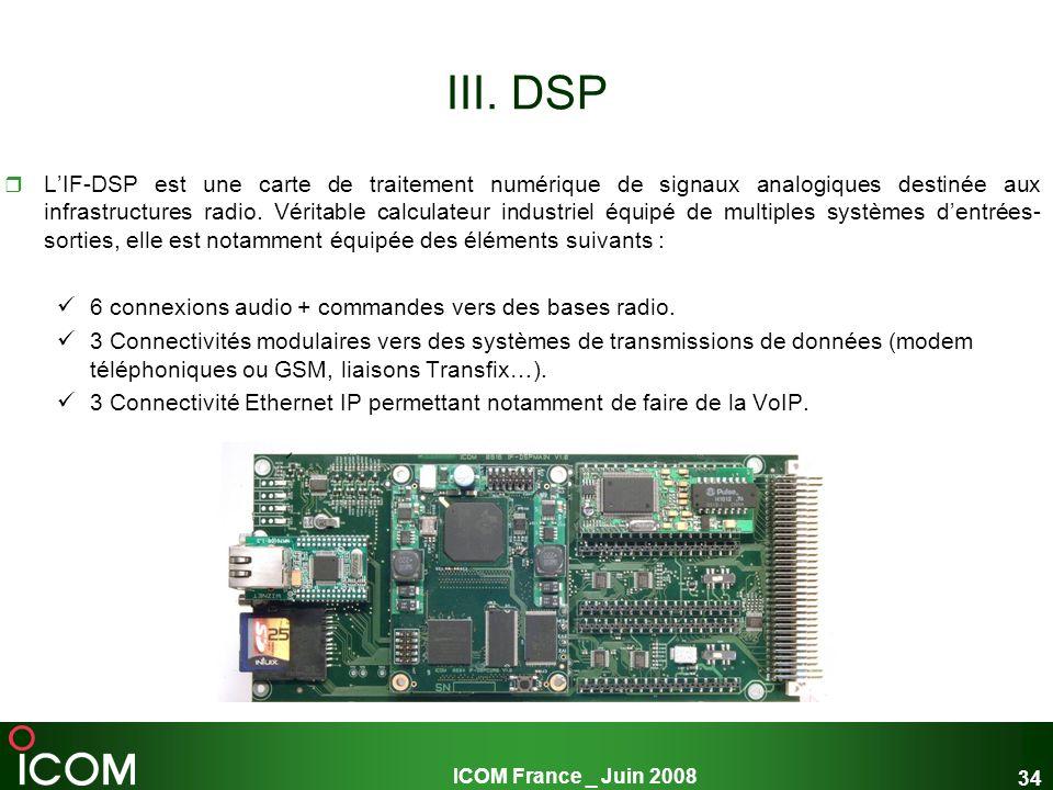 ICOM France _ Juin 2008 34 III. DSP LIF-DSP est une carte de traitement numérique de signaux analogiques destinée aux infrastructures radio. Véritable
