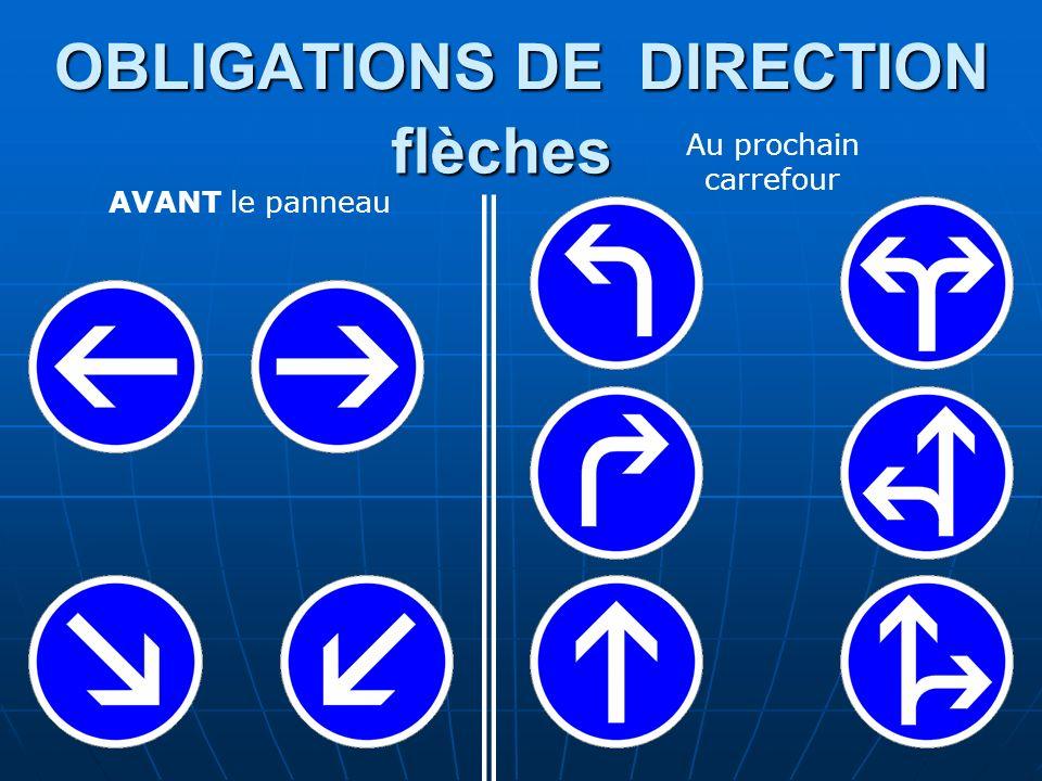 OBLIGATIONS DE DIRECTION flèches AVANT le panneau Au prochain carrefour