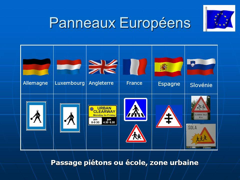 Panneaux Européens AllemagneAngleterreLuxembourg Passage piétons ou école, zone urbaine France Espagne Slovénie