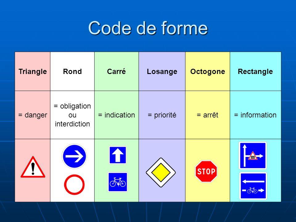 Code de forme TriangleRondCarréLosangeOctogoneRectangle = danger = obligation ou interdiction = indication= priorité= arrêt= information