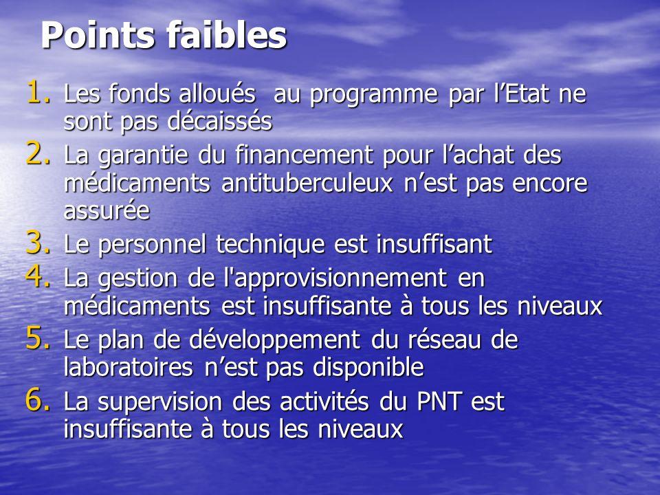 Points faibles 7.