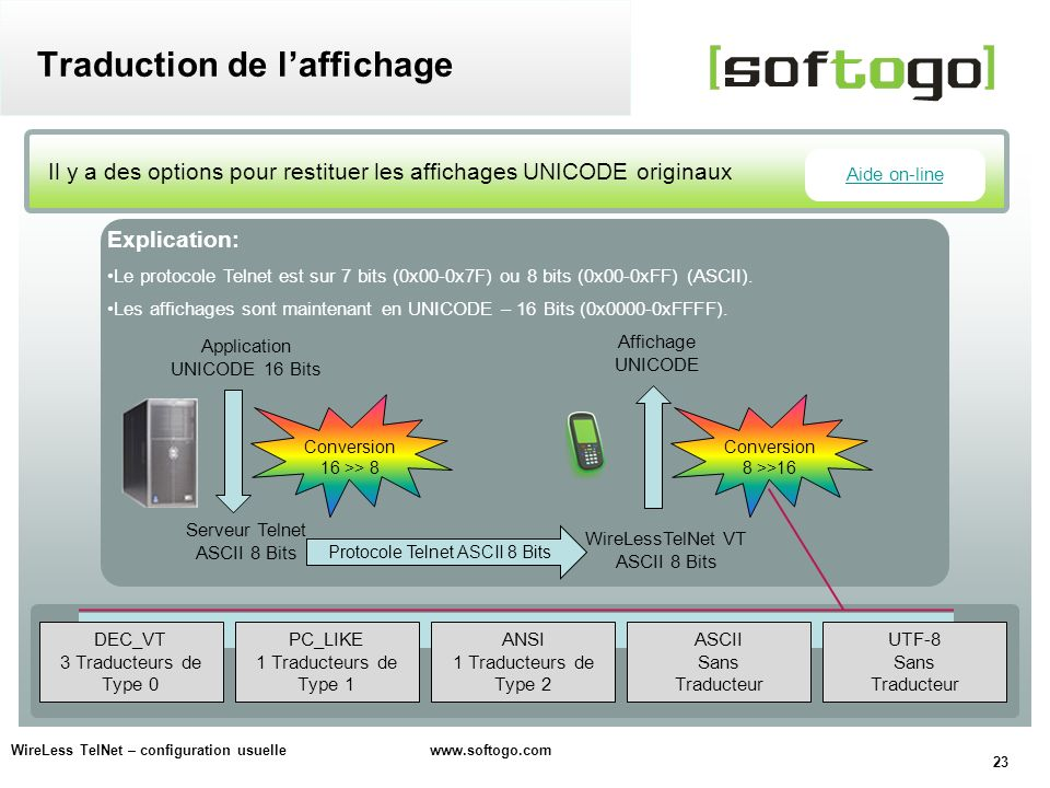 23 WireLess TelNet – configuration usuelle www.softogo.com Il y a des options pour restituer les affichages UNICODE originaux Traduction de laffichage