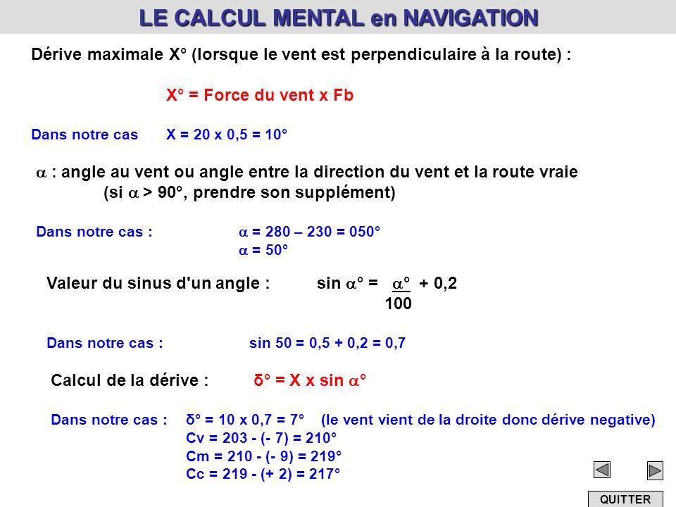 LE CALCUL MENTAL en NAVIGATION Dérive maximale X° (lorsque le vent est perpendiculaire à la route) : X° = Force du vent x Fb Dans notre cas X = 20 x 0