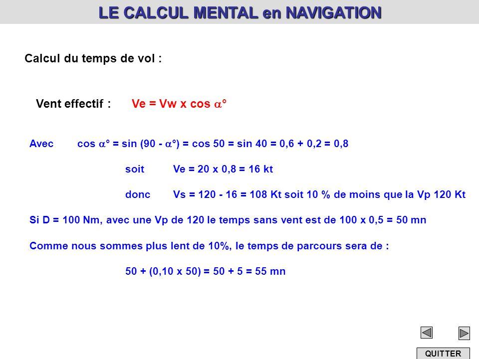 LE CALCUL MENTAL en NAVIGATION Calcul du temps de vol : Vent effectif :Ve = Vw x cos ° Avec cos ° = sin (90 - °) = cos 50 = sin 40 = 0,6 + 0,2 = 0,8 s