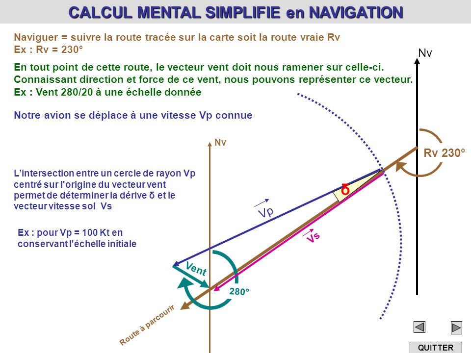 CALCUL MENTAL SIMPLIFIE en NAVIGATION Naviguer = suivre la route tracée sur la carte soit la route vraie Rv Ex : Rv = 230° Nv Route à parcourir Rv 230