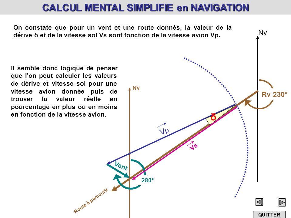 CALCUL MENTAL SIMPLIFIE en NAVIGATION Nv Route à parcourir Rv 230° Vent Nv 280° Vp Vs δ On constate que pour un vent et une route donnés, la valeur de