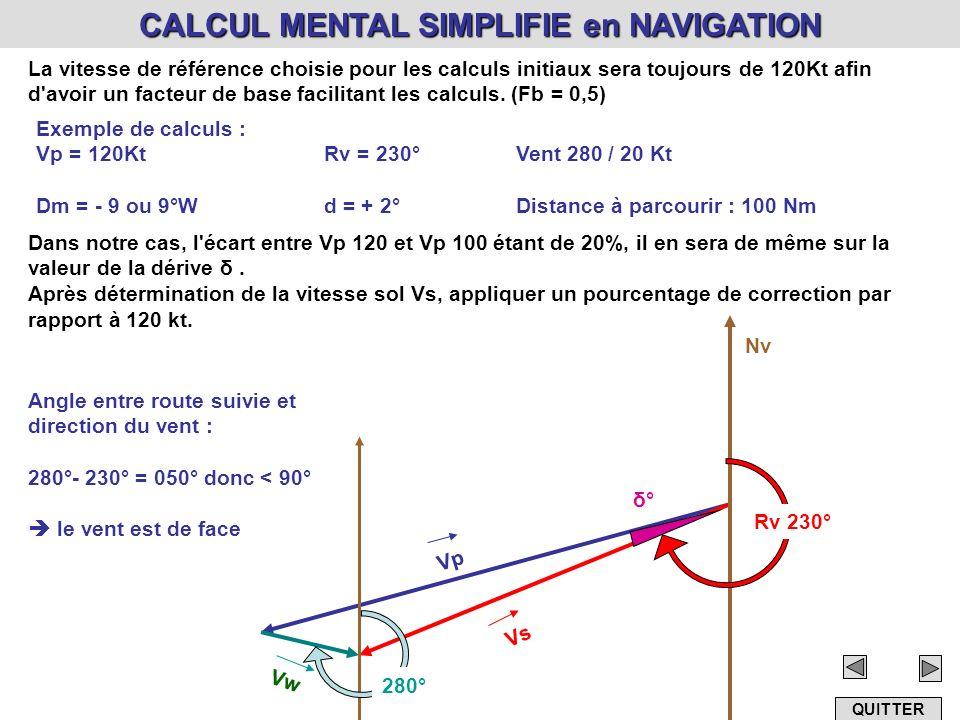CALCUL MENTAL SIMPLIFIE en NAVIGATION La vitesse de référence choisie pour les calculs initiaux sera toujours de 120Kt afin d'avoir un facteur de base