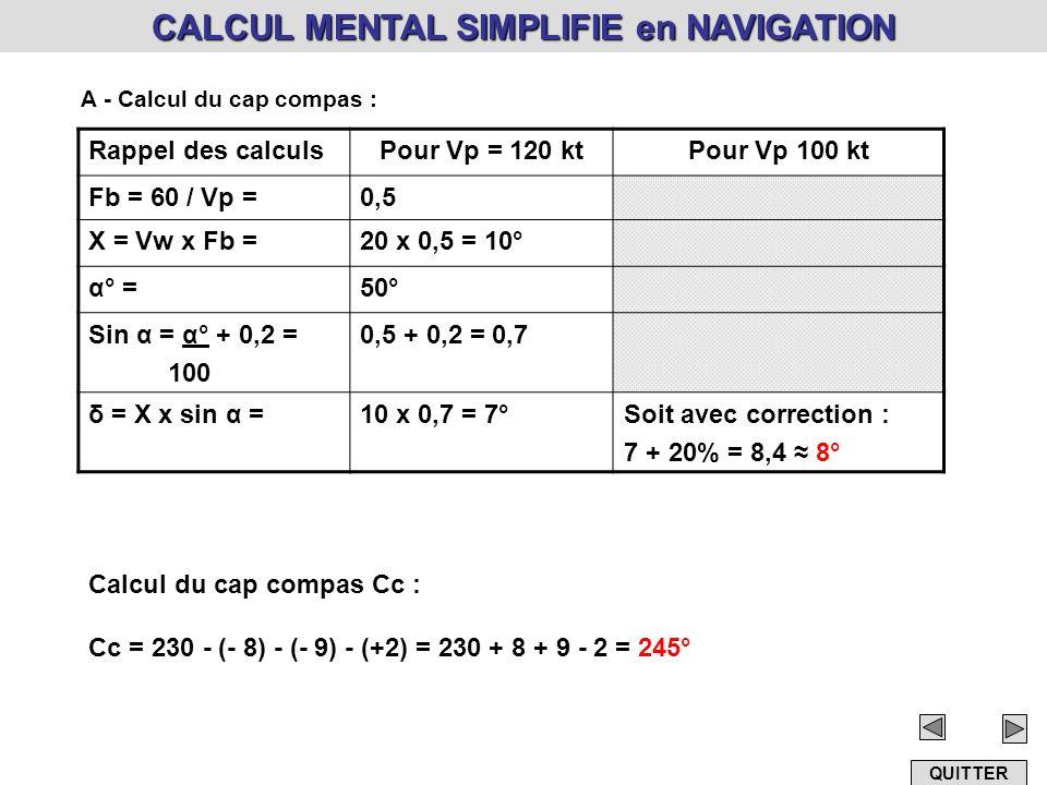 CALCUL MENTAL SIMPLIFIE en NAVIGATION Rappel des calculsPour Vp = 120 ktPour Vp 100 kt Fb = 60 / Vp =0,5 X = Vw x Fb =20 x 0,5 = 10° α° =50° Sin α = α