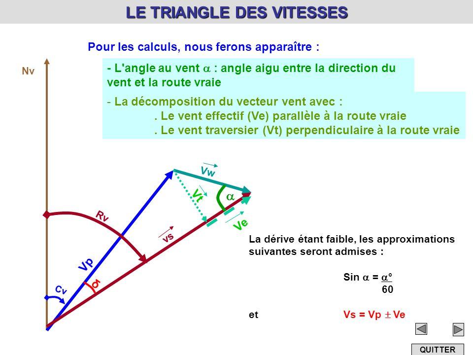 LE TRIANGLE DES VITESSES Pour les calculs, nous ferons apparaître : - L'angle au vent : angle aigu entre la direction du vent et la route vraie Nv Vp