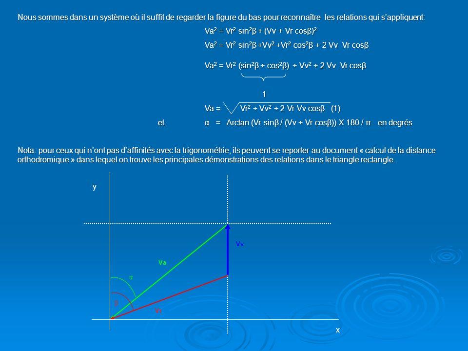 Nous sommes dans un système où il suffit de regarder la figure du bas pour reconnaître les relations qui sappliquent: Va 2 = Vr 2 sin 2 β + (Vv + Vr c