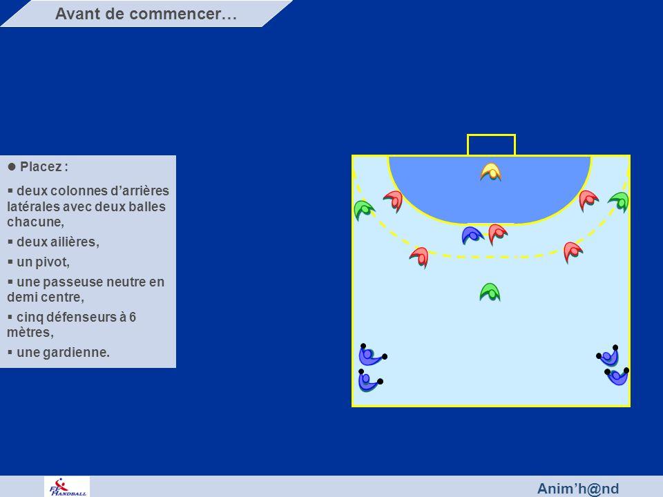 Animh@nd Placez : deux colonnes darrières latérales avec deux balles chacune, deux ailières, un pivot, une passeuse neutre en demi centre, cinq défenseurs à 6 mètres, une gardienne.