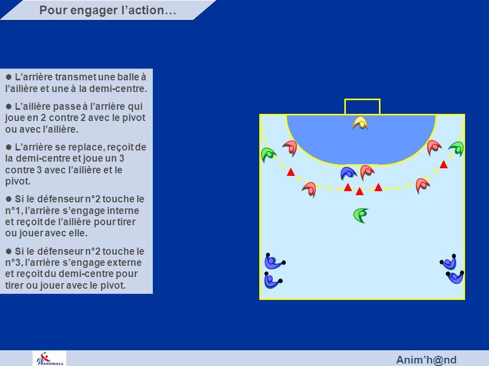 Animh@nd Pour engager laction… Larrière transmet une balle à lailière et une à la demi-centre.