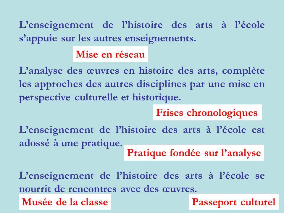 Lenseignement de lhistoire des arts à lécole sappuie sur les autres enseignements. Lanalyse des œuvres en histoire des arts, complète les approches de