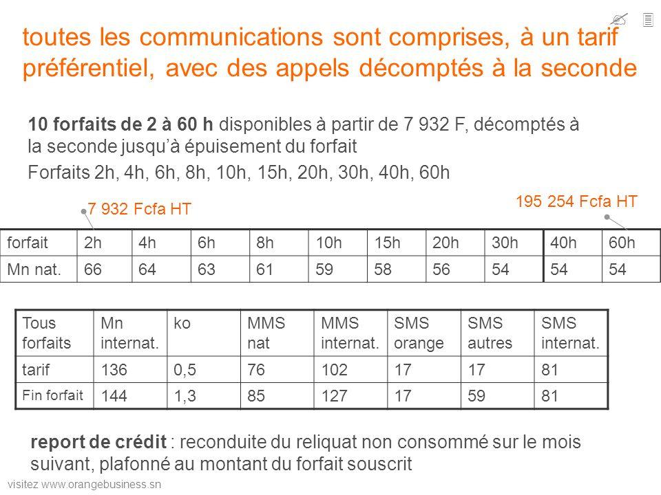 visitez www.orangebusiness.sn toutes les communications sont comprises, à un tarif préférentiel, avec des appels décomptés à la seconde report de créd