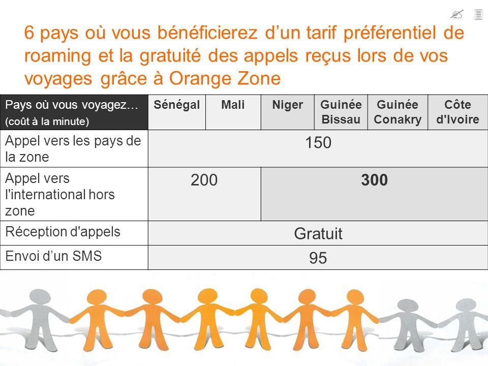 visitez www.orangebusiness.sn 6 pays où vous bénéficierez dun tarif préférentiel de roaming et la gratuité des appels reçus lors de vos voyages grâce