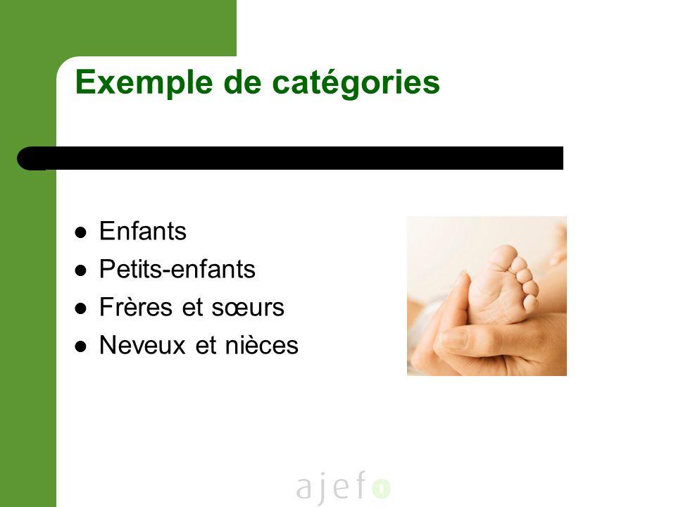 Exemple de catégories Enfants Petits-enfants Frères et sœurs Neveux et nièces
