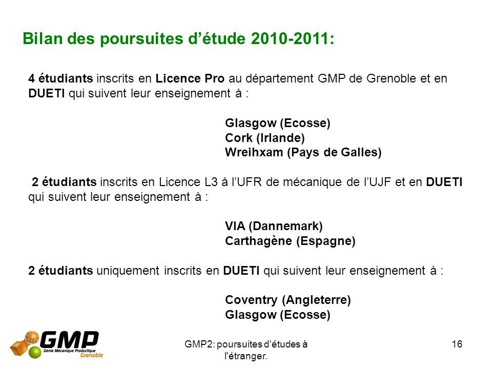 GMP2: poursuites d'études à l'étranger. 16 Bilan des poursuites détude 2010-2011: 4 étudiants inscrits en Licence Pro au département GMP de Grenoble e