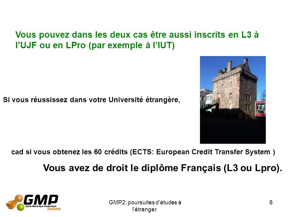 GMP2: poursuites d'études à l'étranger. 6 Vous pouvez dans les deux cas être aussi inscrits en L3 à lUJF ou en LPro (par exemple à lIUT) Si vous réuss