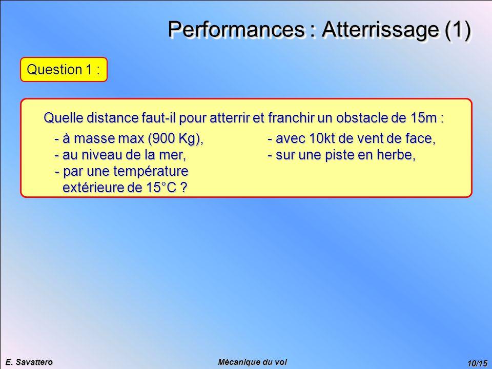 10/15 Mécanique du vol E. Savattero Performances : Atterrissage (1) Quelle distance faut-il pour atterrir et franchir un obstacle de 15m : - sur une p