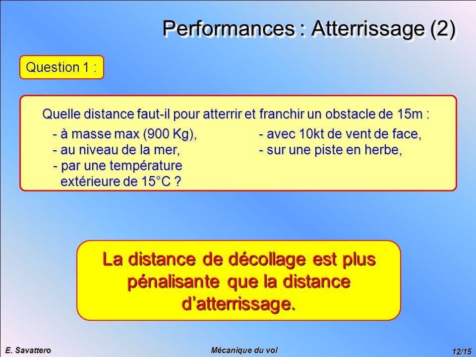 12/15 Mécanique du vol E. Savattero Performances : Atterrissage (2) Quelle distance faut-il pour atterrir et franchir un obstacle de 15m : - sur une p