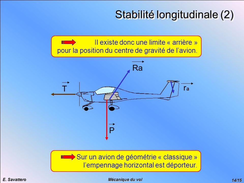 14/15 Mécanique du vol E. Savattero Stabilité longitudinale (2) Il existe donc une limite « arrière » pour la position du centre de gravité de lavion.