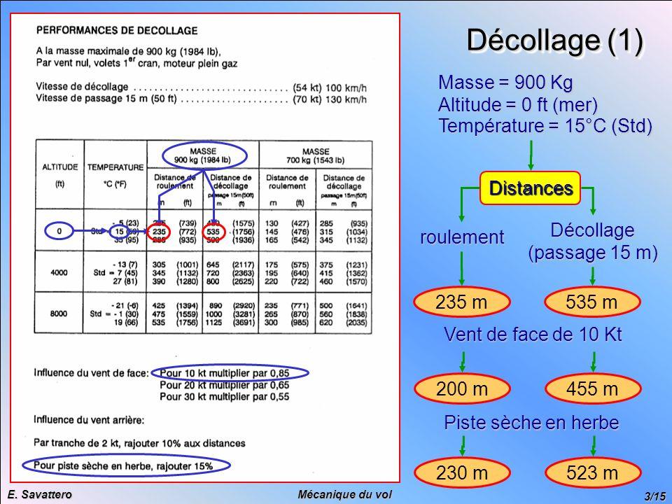 3/15 Mécanique du vol E. Savattero Décollage (1) Masse = 900 Kg Altitude = 0 ft (mer) Température = 15°C (Std) Distances roulement 235 m Décollage (pa