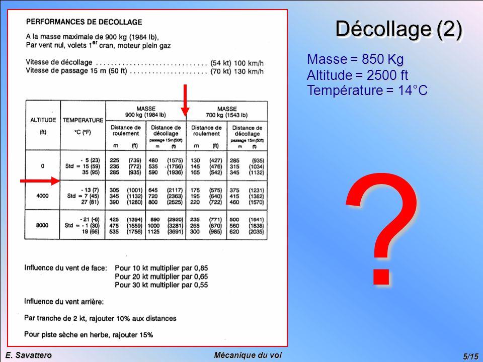 5/15 Mécanique du vol E. Savattero Décollage (2) Masse = 850 Kg Altitude = 2500 ft Température = 14°C ?
