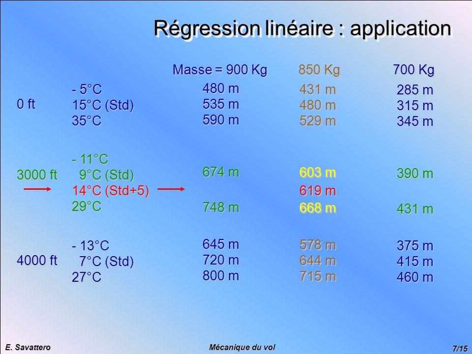 7/15 Mécanique du vol E. Savattero Régression linéaire : application 850 Kg 3000 ft 29°C 9°C (Std) 9°C (Std) - 11°C 603 m 668 m 674 m 748 m 390 m 431