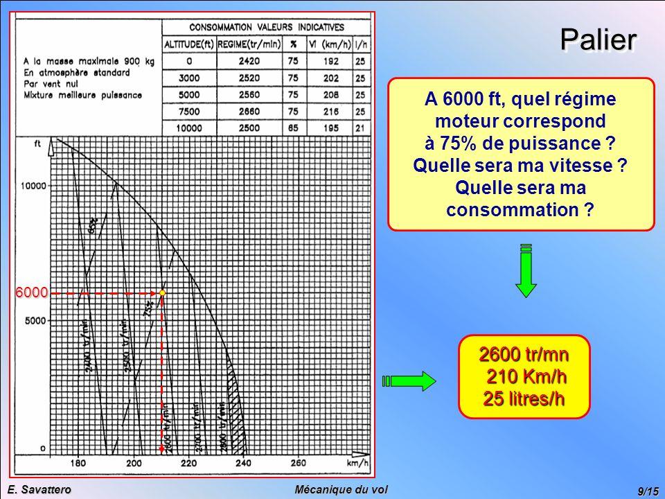 9/15 Mécanique du vol E. Savattero PalierPalier A 6000 ft, quel régime moteur correspond à 75% de puissance ? Quelle sera ma vitesse ? Quelle sera ma