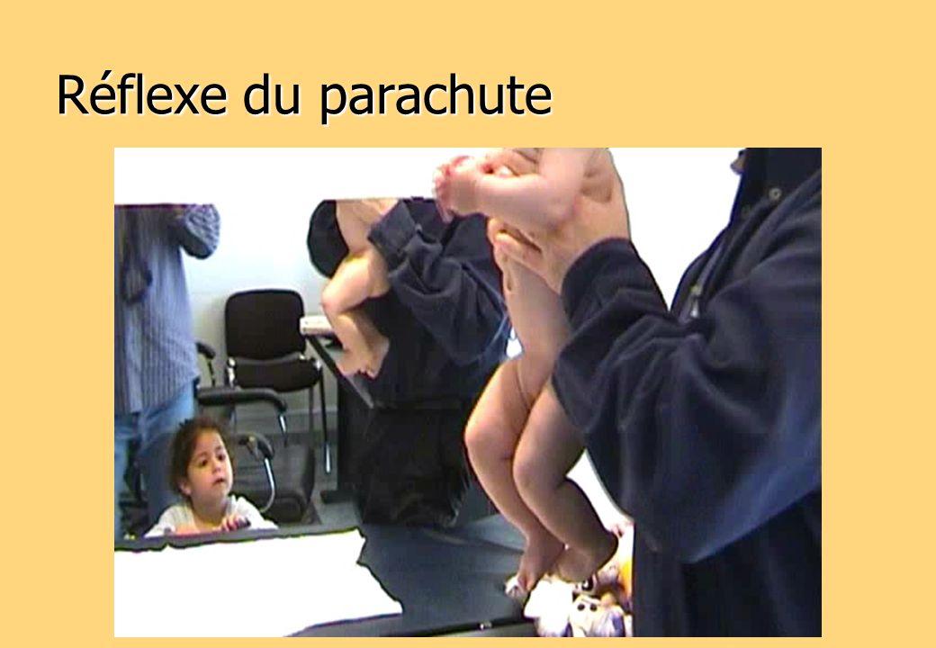 Réflexe du parachute