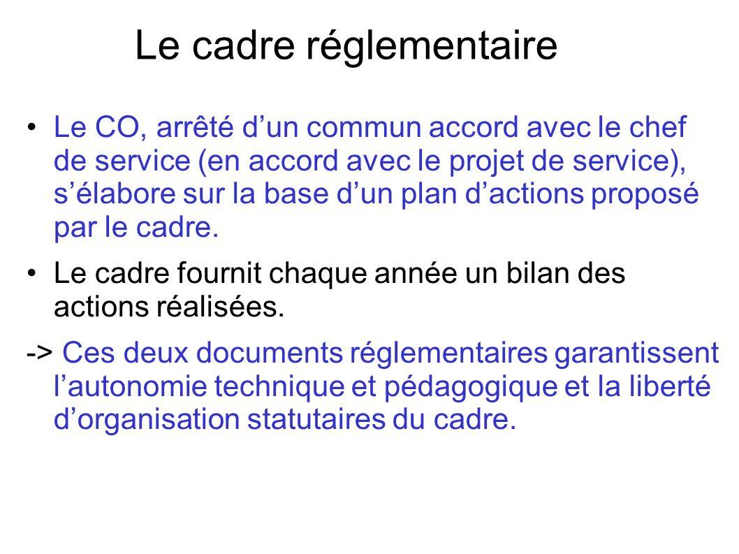 Le cadre réglementaire Le CO, arrêté dun commun accord avec le chef de service (en accord avec le projet de service), sélabore sur la base dun plan da
