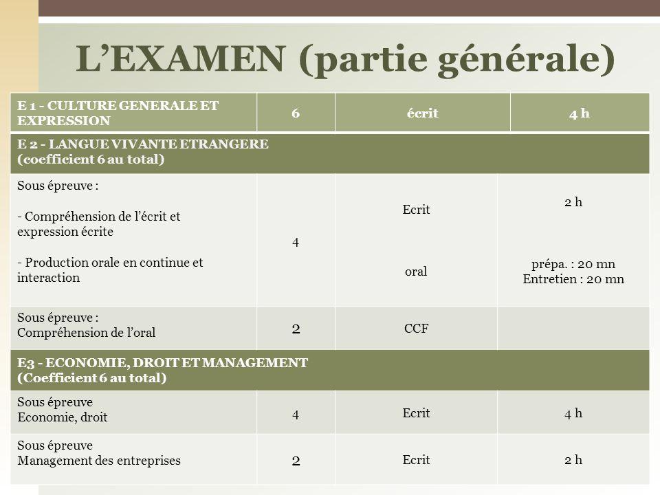 LEXAMEN (partie générale) E 1 - CULTURE GENERALE ET EXPRESSION 6écrit4 h E 2 - LANGUE VIVANTE ETRANGERE (coefficient 6 au total) Sous épreuve : - Comp