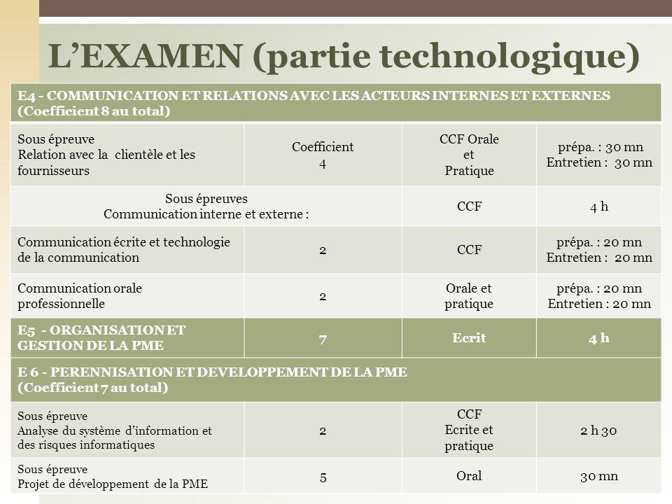 LEXAMEN (partie technologique) E4 - COMMUNICATION ET RELATIONS AVEC LES ACTEURS INTERNES ET EXTERNES (Coefficient 8 au total) Sous épreuve Relation av