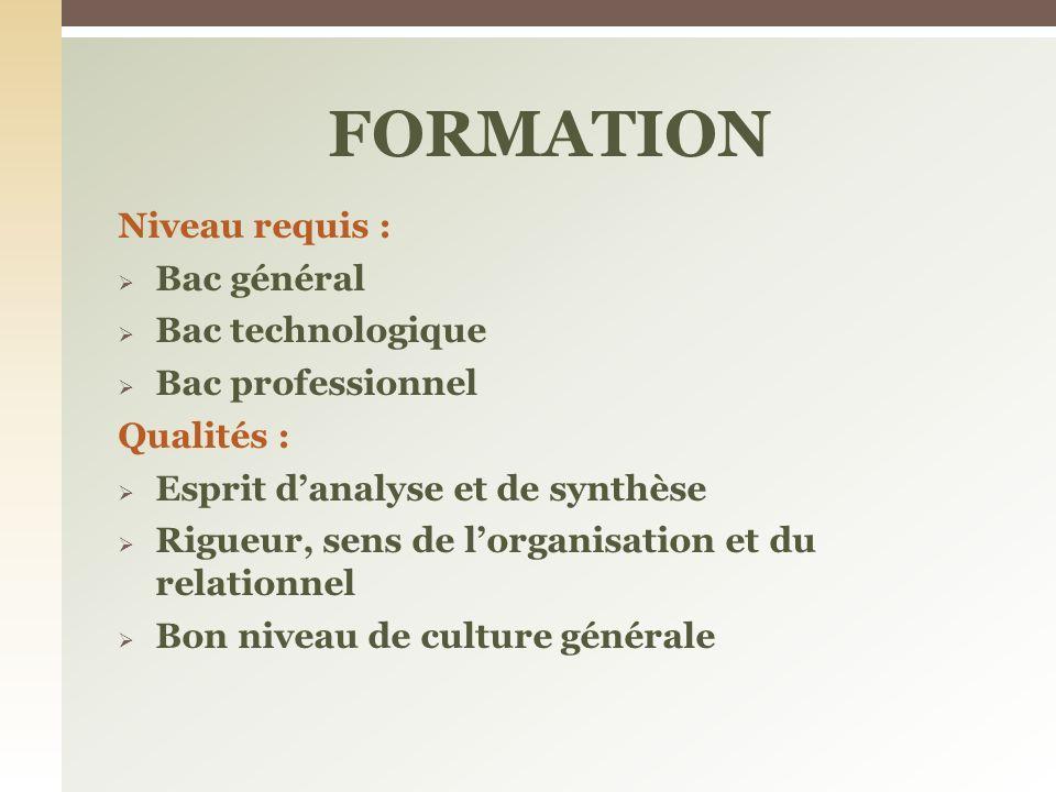 Niveau requis : Bac général Bac technologique Bac professionnel Qualités : Esprit danalyse et de synthèse Rigueur, sens de lorganisation et du relatio