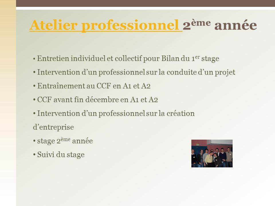 Atelier professionnel Atelier professionnel 2 ème année Entretien individuel et collectif pour Bilan du 1 er stage Intervention dun professionnel sur