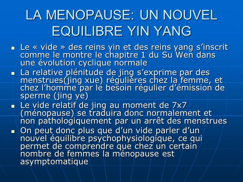 LA MENOPAUSE: UN NOUVEL EQUILIBRE YIN YANG Le « vide » des reins yin et des reins yang sinscrit comme le montre le chapitre 1 du Su Wen dans une évolution cyclique normale Le « vide » des reins yin et des reins yang sinscrit comme le montre le chapitre 1 du Su Wen dans une évolution cyclique normale La relative plénitude de jing sexprime par des menstrues(jing xue) régulières chez la femme, et chez lhomme par le besoin régulier démission de sperme (jing ye) La relative plénitude de jing sexprime par des menstrues(jing xue) régulières chez la femme, et chez lhomme par le besoin régulier démission de sperme (jing ye) Le vide relatif de jing au moment de 7x7 (ménopause) se traduira donc normalement et non pathologiquement par un arrêt des menstrues Le vide relatif de jing au moment de 7x7 (ménopause) se traduira donc normalement et non pathologiquement par un arrêt des menstrues On peut donc plus que dun vide parler dun nouvel équilibre psychophysiologique, ce qui permet de comprendre que chez un certain nombre de femmes la ménopause est asymptomatique On peut donc plus que dun vide parler dun nouvel équilibre psychophysiologique, ce qui permet de comprendre que chez un certain nombre de femmes la ménopause est asymptomatique