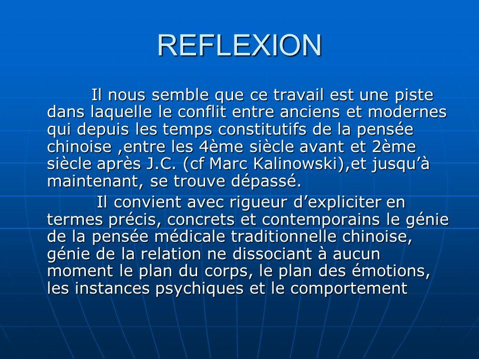 REFLEXION Il nous semble que ce travail est une piste dans laquelle le conflit entre anciens et modernes qui depuis les temps constitutifs de la pensée chinoise,entre les 4ème siècle avant et 2ème siècle après J.C.