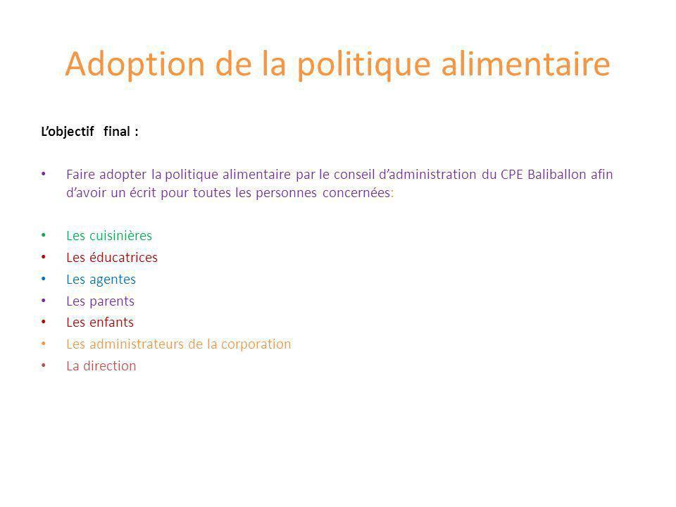 Adoption de la politique alimentaire Lobjectif final : Faire adopter la politique alimentaire par le conseil dadministration du CPE Baliballon afin da