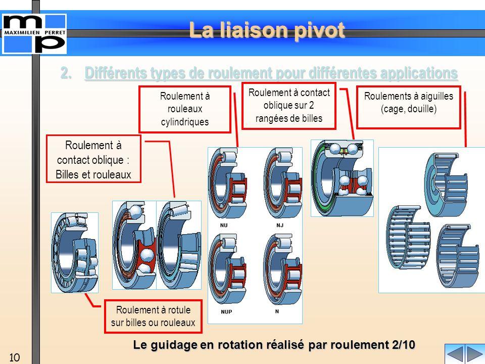 La liaison pivot 10 2.Différents types de roulement pour différentes applications Roulement à contact oblique : Billes et rouleaux Roulement à rotule
